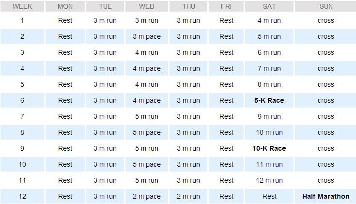 half-marathon-novice-2