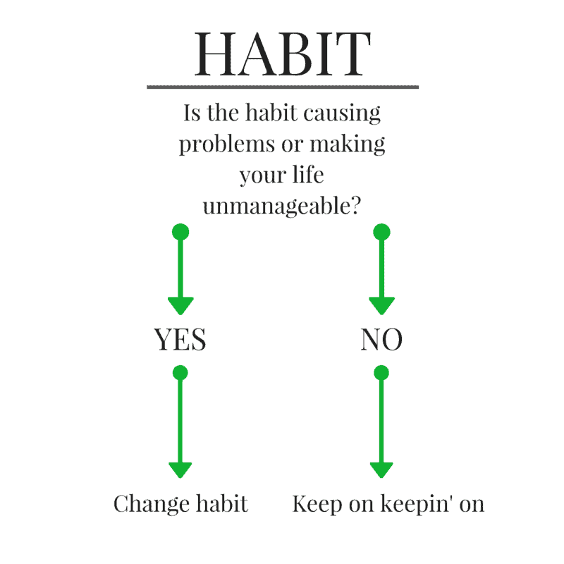 "See why labeling habits as ""good"" or ""bad"" can bring about shame, disappointment, and other negative emotions. See what steps we should take instead to evaluate habits in our lives."